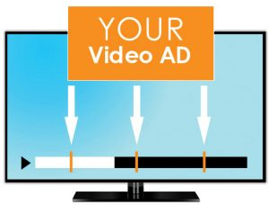 ConncetedTV Video Ads